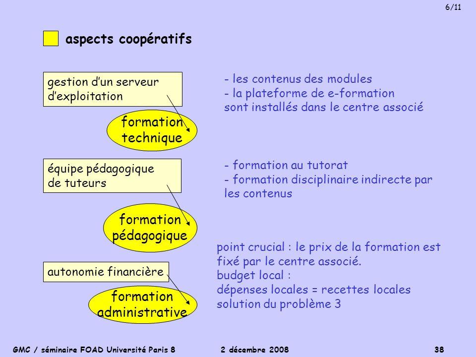 GMC / séminaire FOAD Université Paris 8 2 décembre 2008 38 aspects coopératifs gestion dun serveur dexploitation - les contenus des modules - la plate
