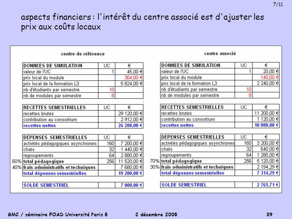 GMC / séminaire FOAD Université Paris 8 2 décembre 2008 39 aspects financiers : l'intérêt du centre associé est d'ajuster les prix aux coûts locaux 7/