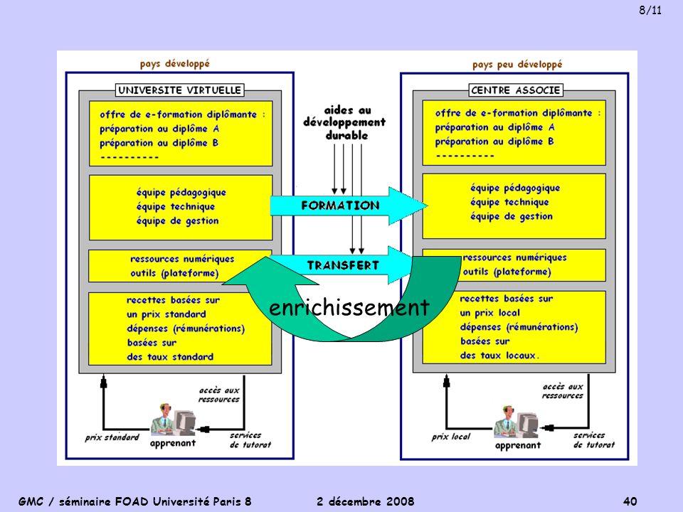 GMC / séminaire FOAD Université Paris 8 2 décembre 2008 40 enrichissement 8/11