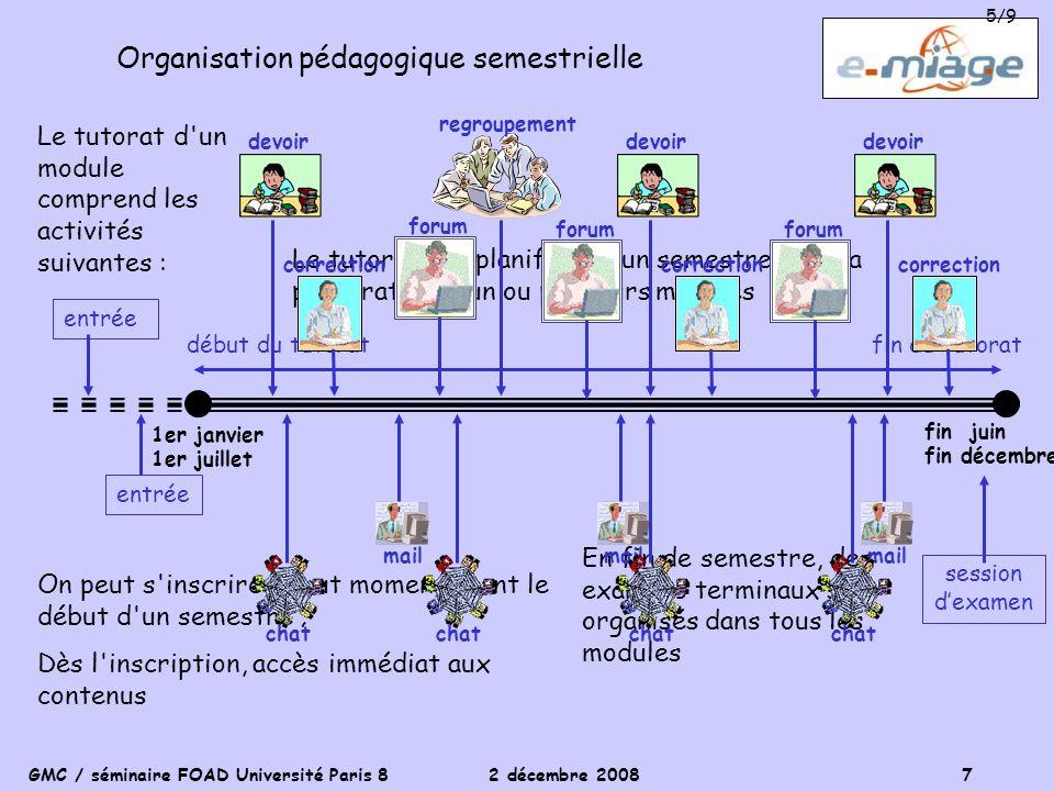 GMC / séminaire FOAD Université Paris 8 2 décembre 2008 7 Organisation pédagogique semestrielle 1er janvier 1er juillet fin juin fin décembre entrée O