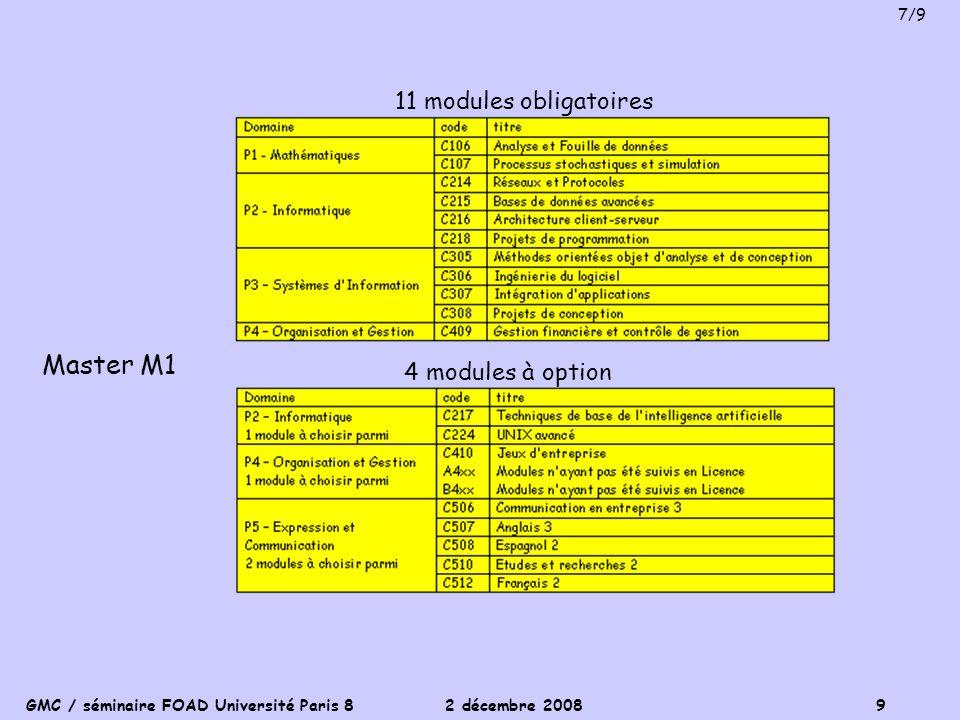 GMC / séminaire FOAD Université Paris 8 2 décembre 2008 9 11 modules obligatoires 4 modules à option Master M1 7/9