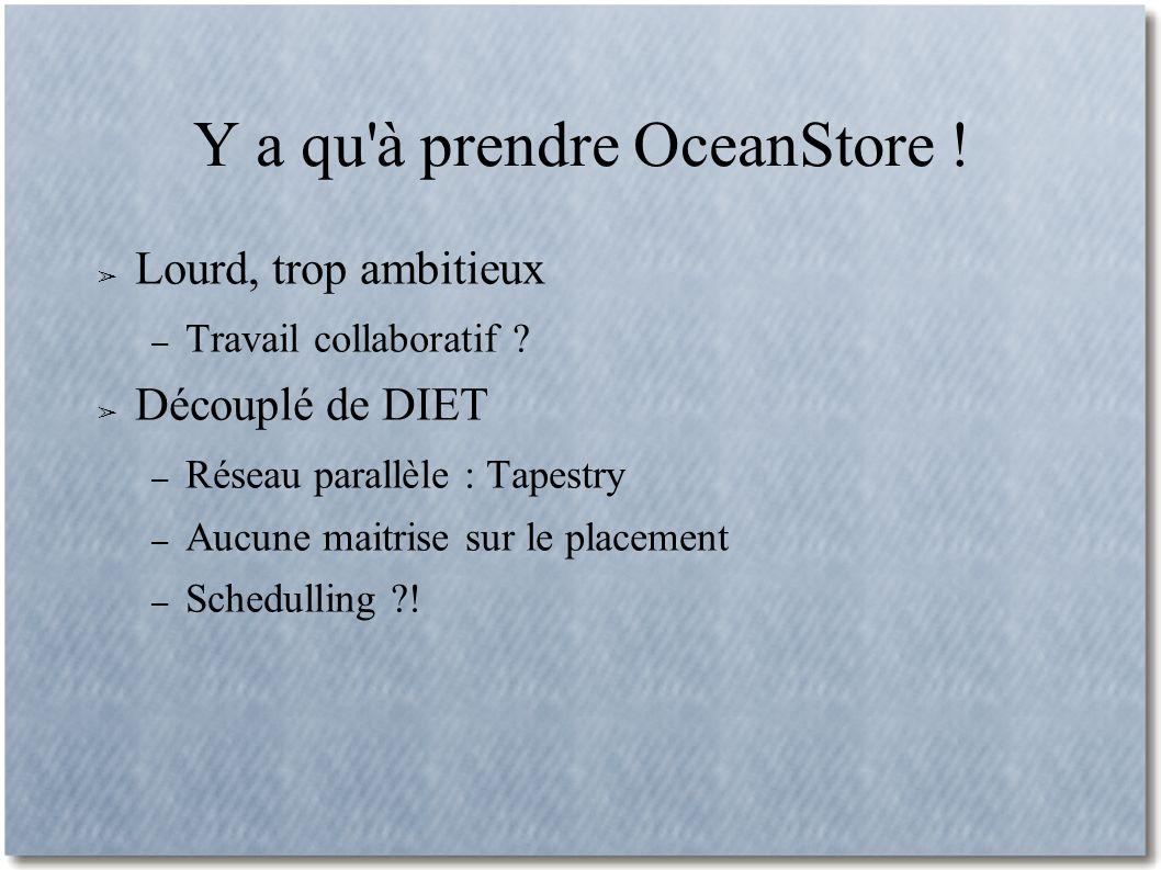 Y a qu à prendre OceanStore . Lourd, trop ambitieux – Travail collaboratif .