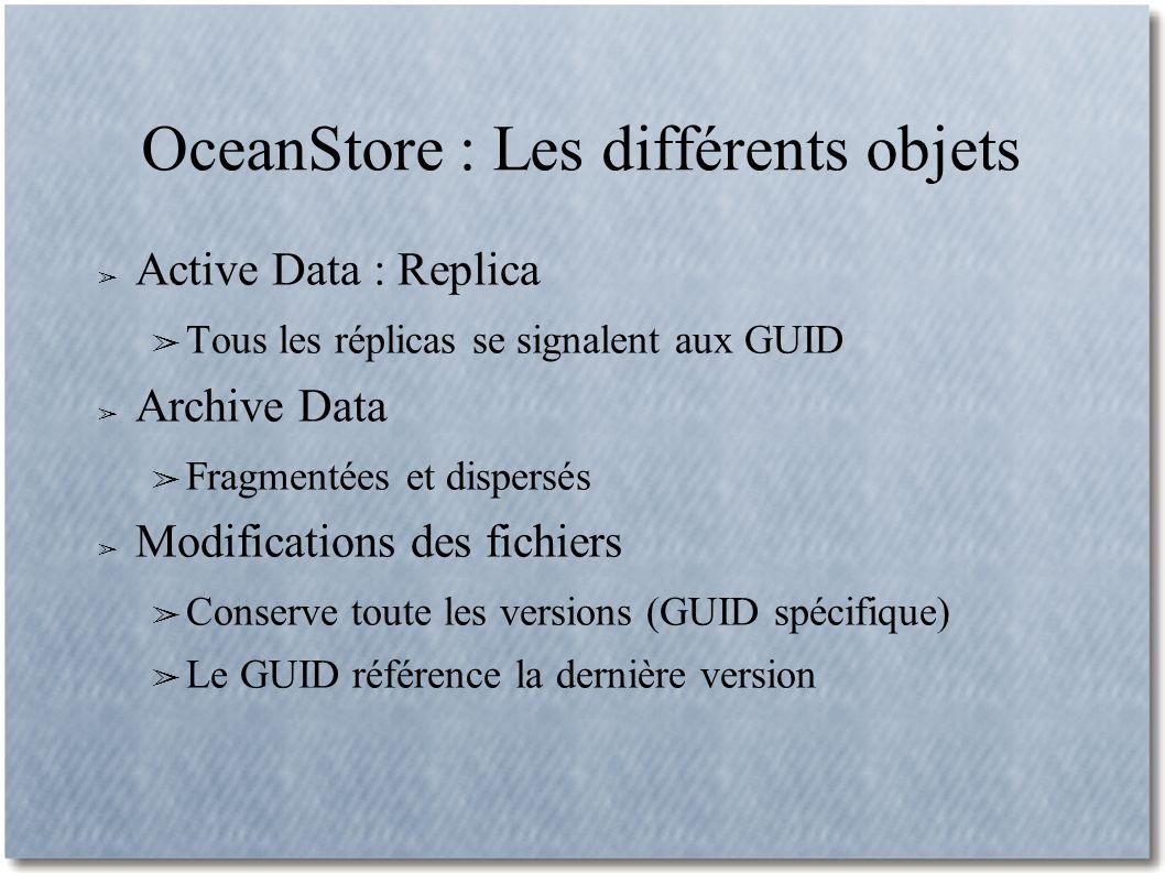 OceanStore : Les différents objets Active Data : Replica Tous les réplicas se signalent aux GUID Archive Data Fragmentées et dispersés Modifications des fichiers Conserve toute les versions (GUID spécifique) Le GUID référence la dernière version