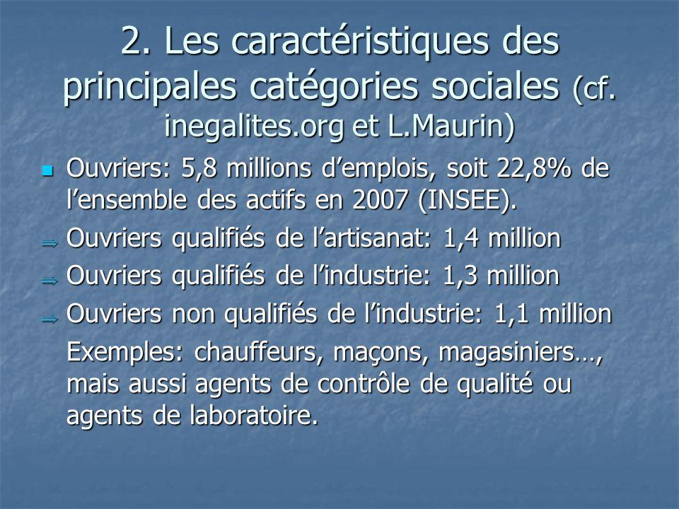 2. Les caractéristiques des principales catégories sociales (cf. inegalites.org et L.Maurin) Ouvriers: 5,8 millions demplois, soit 22,8% de lensemble