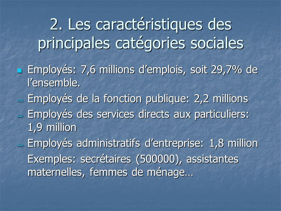 2. Les caractéristiques des principales catégories sociales Employés: 7,6 millions demplois, soit 29,7% de lensemble. Employés: 7,6 millions demplois,