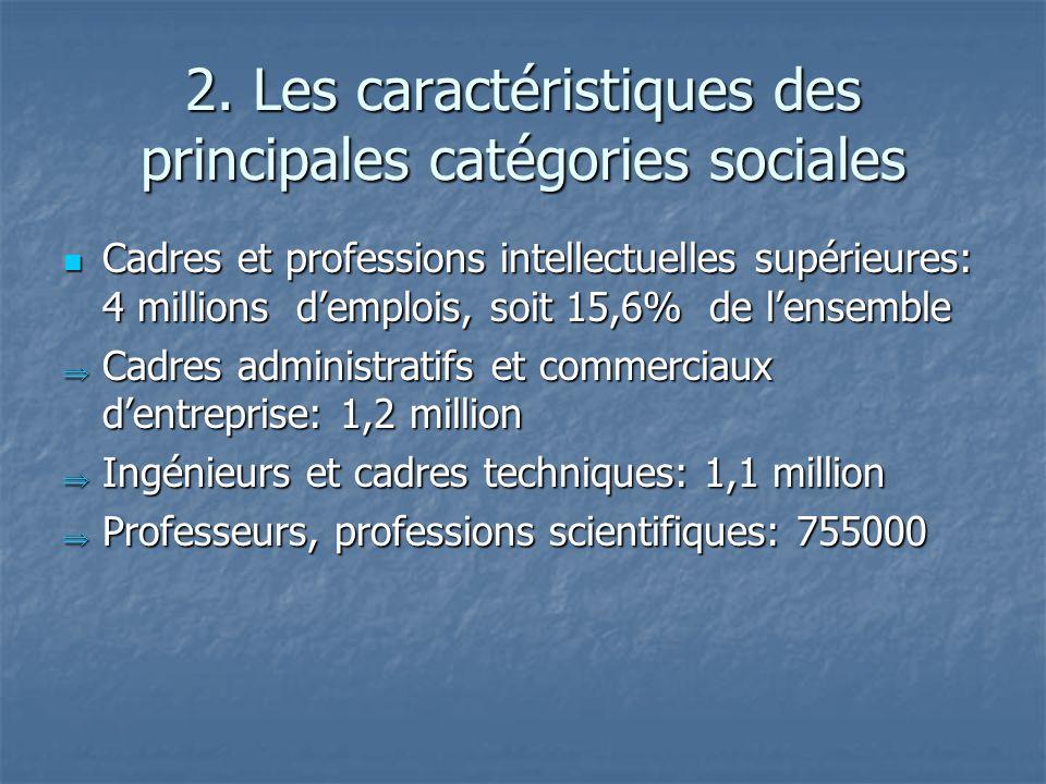 2. Les caractéristiques des principales catégories sociales Cadres et professions intellectuelles supérieures: 4 millions demplois, soit 15,6% de lens