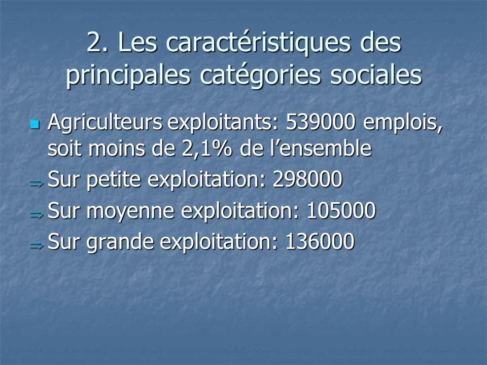 2. Les caractéristiques des principales catégories sociales Agriculteurs exploitants: 539000 emplois, soit moins de 2,1% de lensemble Agriculteurs exp