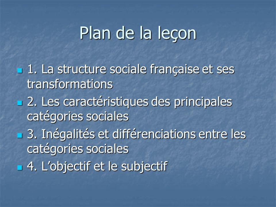 Plan de la leçon 1. La structure sociale française et ses transformations 1. La structure sociale française et ses transformations 2. Les caractéristi