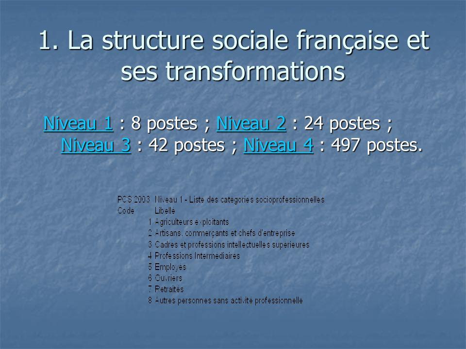1. La structure sociale française et ses transformations Niveau 1Niveau 1 : 8 postes ; Niveau 2 : 24 postes ; Niveau 3 : 42 postes ; Niveau 4 : 497 po