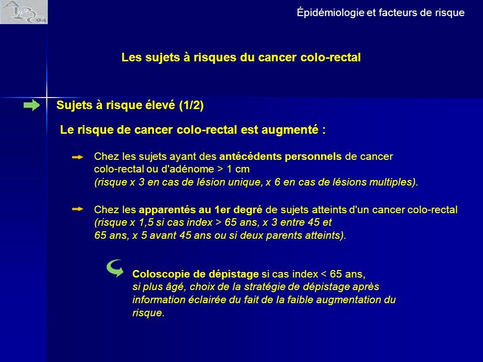Épidémiologie et facteurs de risque Les sujets à risques du cancer colo-rectal Chez les sujets ayant des antécédents personnels de cancer colo-rectal