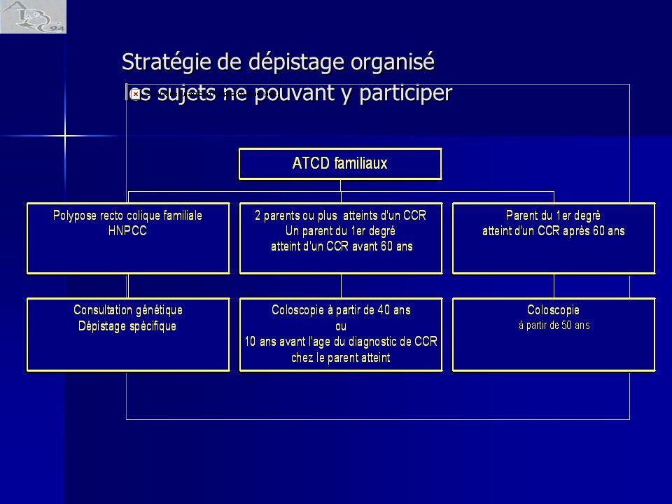 Stratégie de dépistage organisé les sujets ne pouvant y participer Stratégie de dépistage organisé les sujets ne pouvant y participer