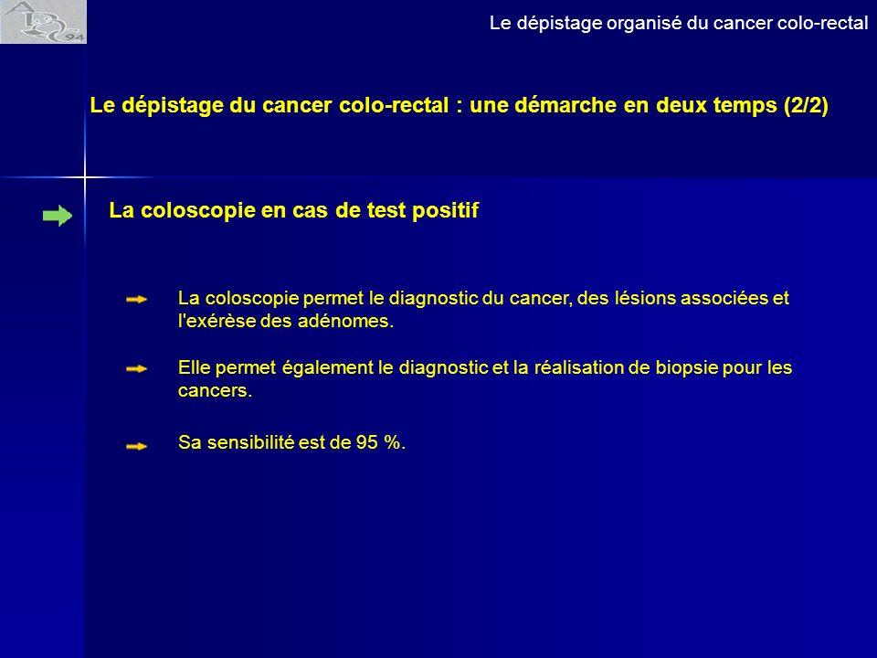 La coloscopie en cas de test positif La coloscopie permet le diagnostic du cancer, des lésions associées et l'exérèse des adénomes. Elle permet égalem