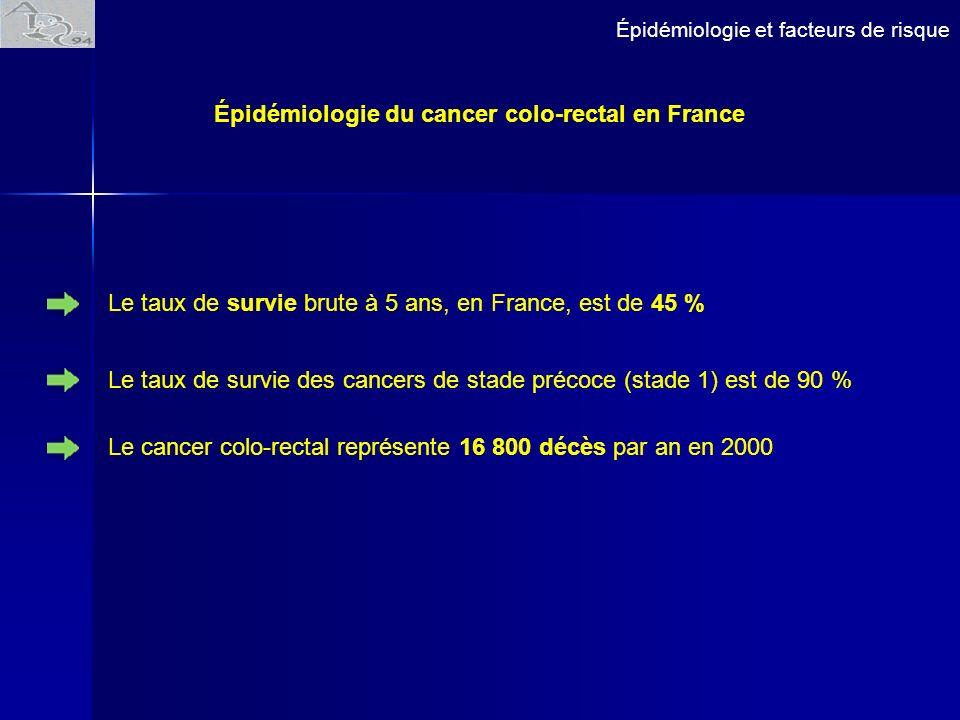 Épidémiologie et facteurs de risque Épidémiologie du cancer colo-rectal en France Le taux de survie brute à 5 ans, en France, est de 45 % Le cancer co
