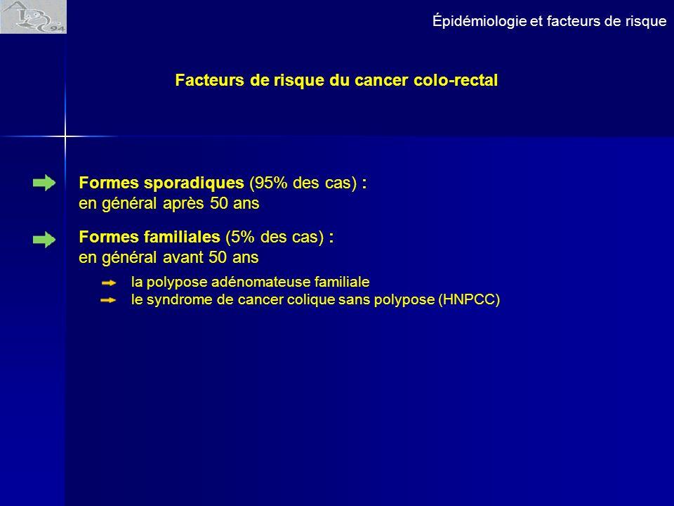 Épidémiologie et facteurs de risque Facteurs de risque du cancer colo-rectal Formes sporadiques (95% des cas) : en général après 50 ans Formes familia