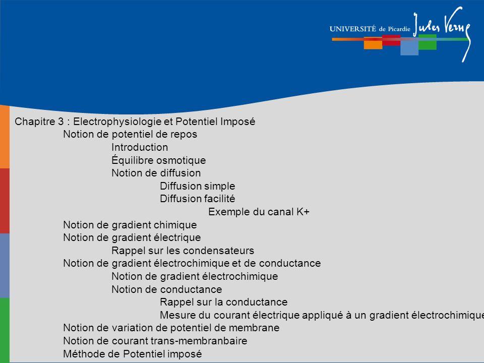 Chapitre 3 : Electrophysiologie et Potentiel Imposé Notion de potentiel de repos Introduction Équilibre osmotique Notion de diffusion Diffusion simple