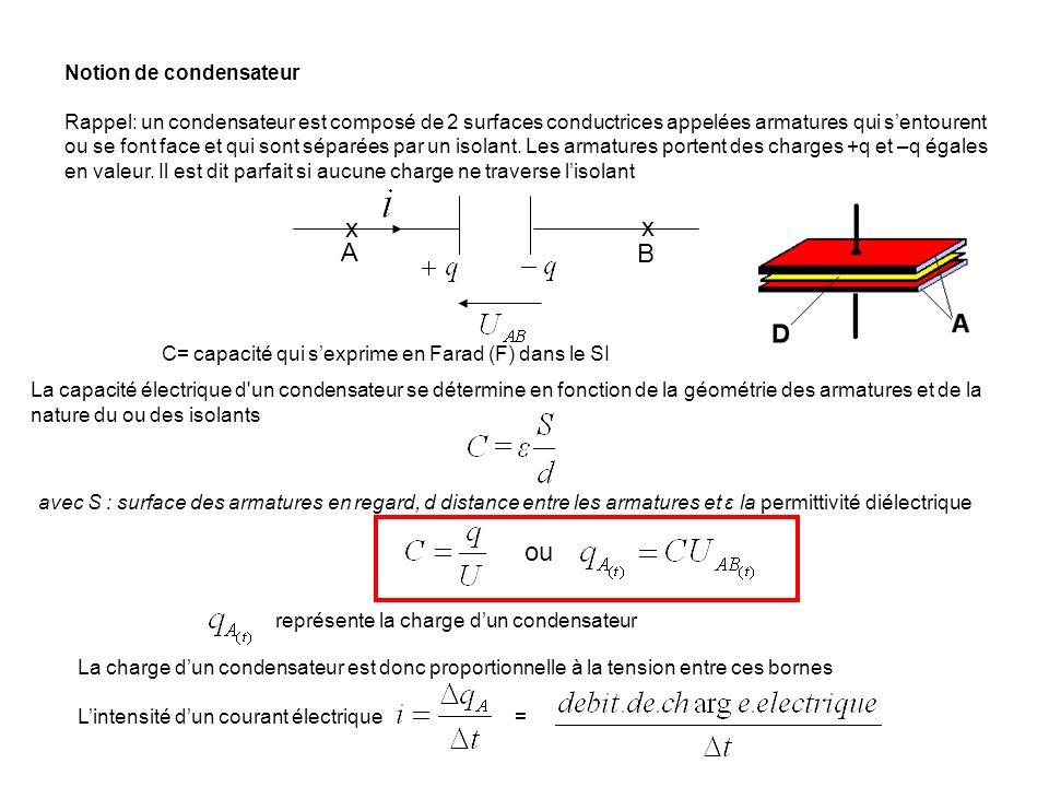 Notion de condensateur Rappel: un condensateur est composé de 2 surfaces conductrices appelées armatures qui sentourent ou se font face et qui sont sé