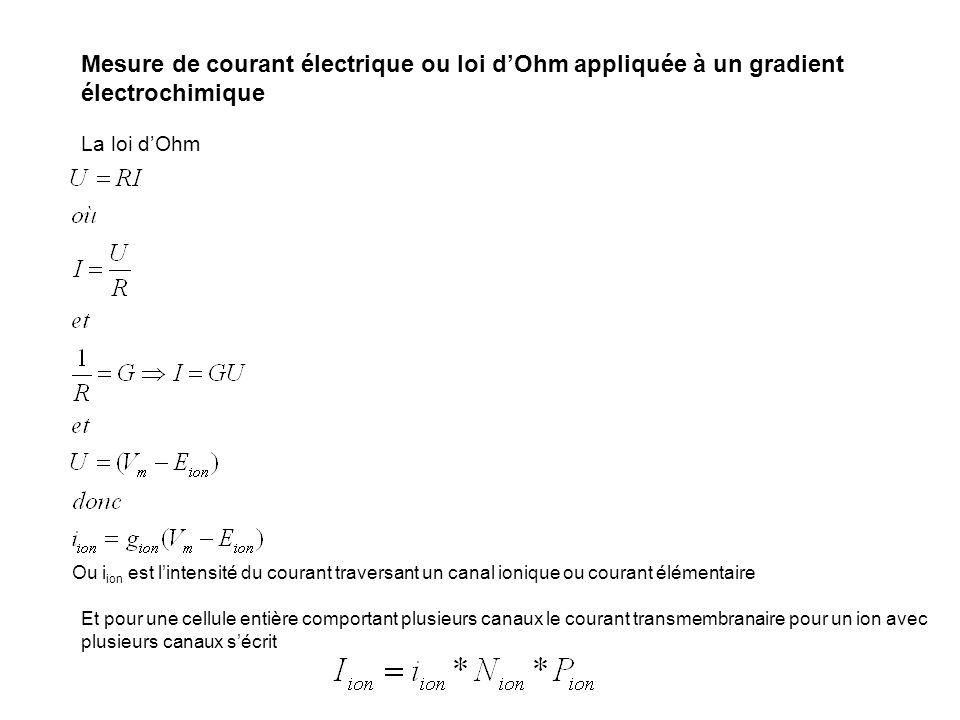 Mesure de courant électrique ou loi dOhm appliquée à un gradient électrochimique La loi dOhm Et pour une cellule entière comportant plusieurs canaux l