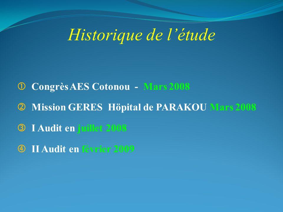 Historique de létude Congrès AES Cotonou - Mars 2008 Mission GERES Höpital de PARAKOU Mars 2008 I Audit en juillet 2008 II Audit en février 2009