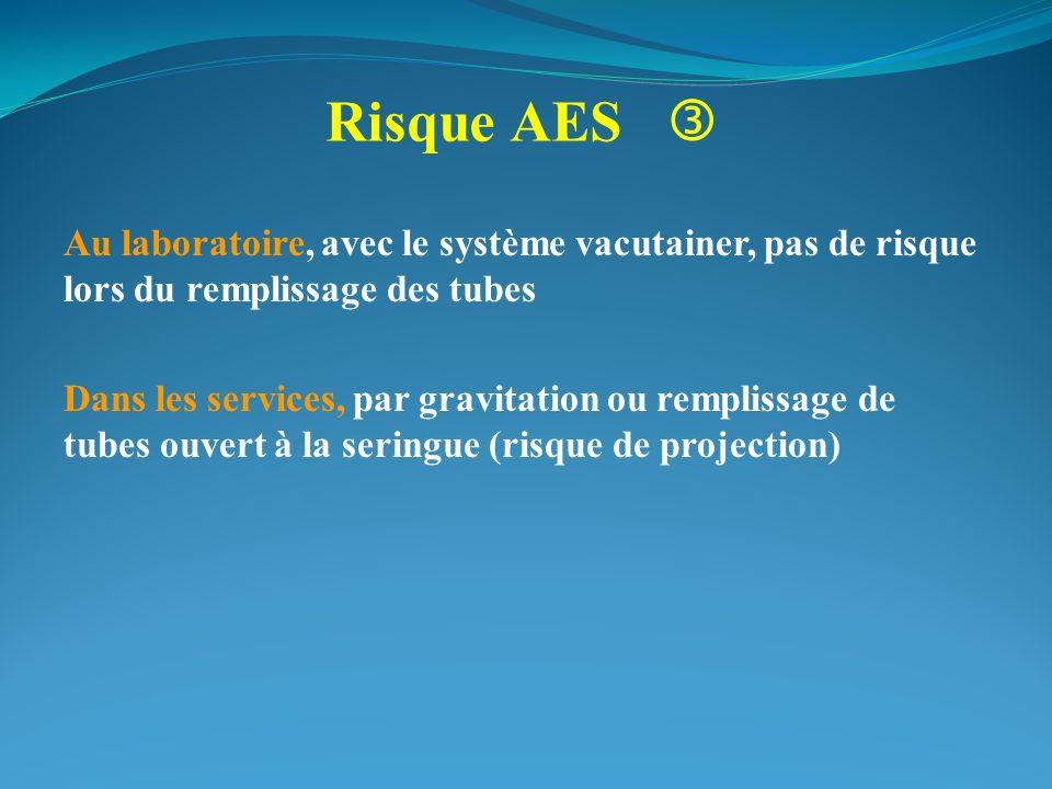 Risque AES Au laboratoire, avec le système vacutainer, pas de risque lors du remplissage des tubes Dans les services, par gravitation ou remplissage de tubes ouvert à la seringue (risque de projection)
