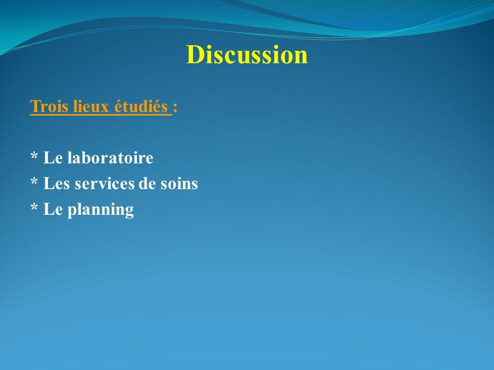 Discussion Trois lieux étudiés : * Le laboratoire * Les services de soins * Le planning