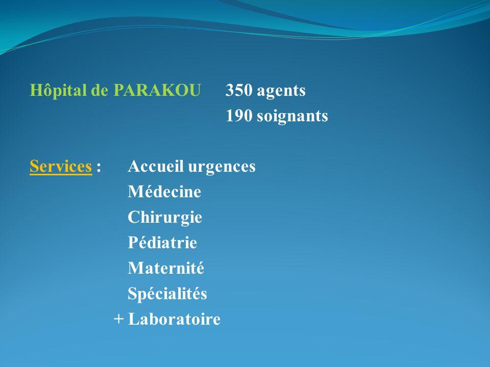Hôpital de PARAKOU 350 agents 190 soignants Services :Accueil urgences Médecine Chirurgie Pédiatrie Maternité Spécialités + Laboratoire
