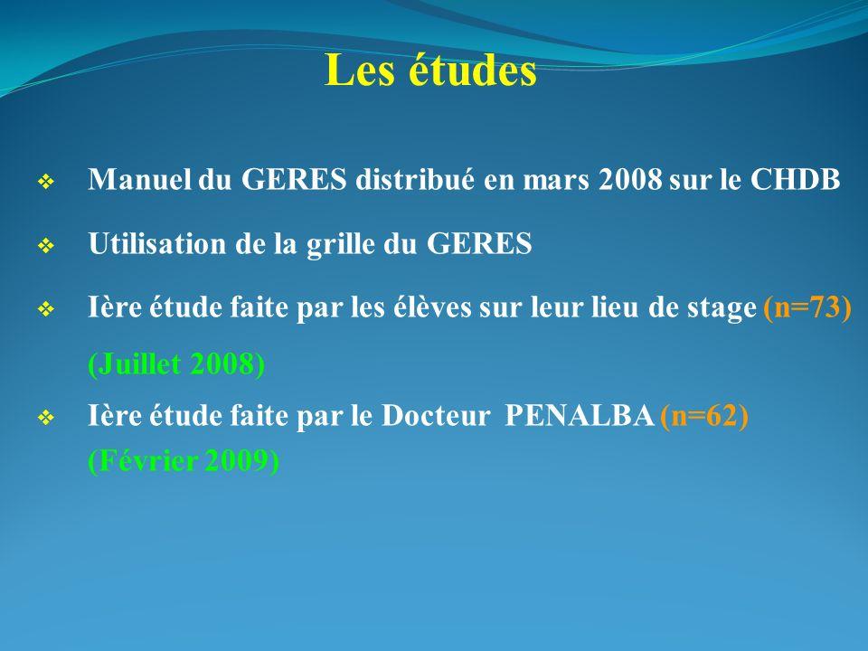 Les études Manuel du GERES distribué en mars 2008 sur le CHDB Utilisation de la grille du GERES Ière étude faite par les élèves sur leur lieu de stage (n=73) (Juillet 2008) Ière étude faite par le Docteur PENALBA (n=62) (Février 2009)