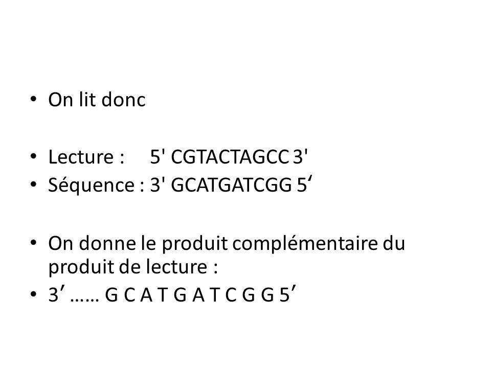 On lit donc Lecture : 5' CGTACTAGCC 3' Séquence : 3' GCATGATCGG 5 On donne le produit complémentaire du produit de lecture : 3 …… G C A T G A T C G G