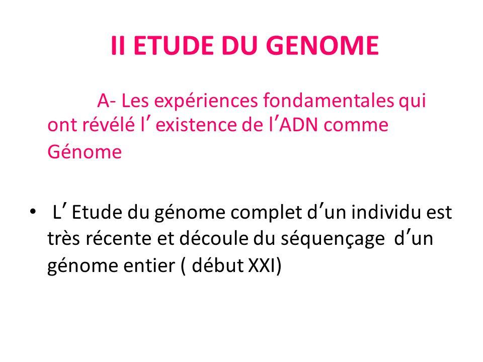 II ETUDE DU GENOME A- Les expériences fondamentales qui ont révélé l existence de lADN comme Génome L Etude du génome complet dun individu est très ré
