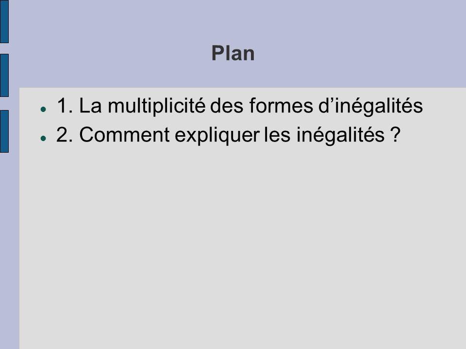 Plan 1. La multiplicité des formes dinégalités 2. Comment expliquer les inégalités ?