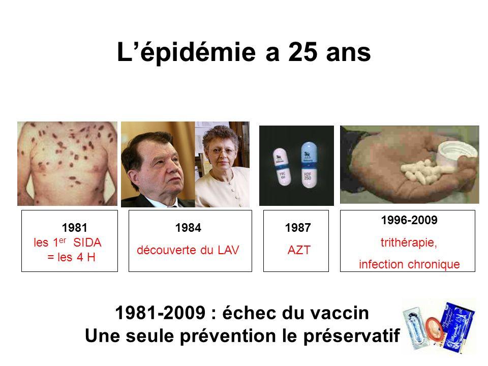 Lépidémie a 25 ans 1981 les 1 er SIDA = les 4 H 1984 découverte du LAV 1987 AZT 1996-2009 trithérapie, infection chronique 1981-2009 : échec du vaccin