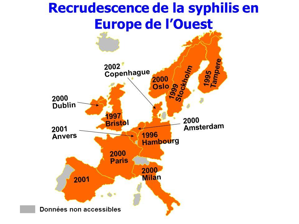 Recrudescence de la syphilis en Europe de lOuest 2000 Paris 1997 Bristol 1996 Hambourg 2001 Anvers 2002 Copenhague 2001 1995 Tampere 2000 Milan 2000 D