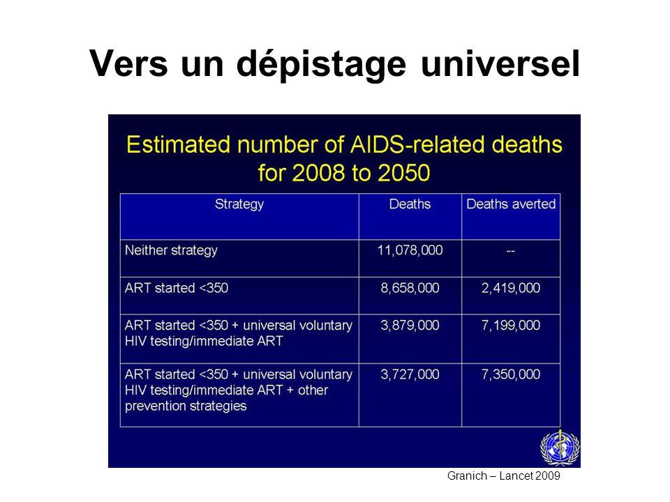 Vers un dépistage universel Granich – Lancet 2009