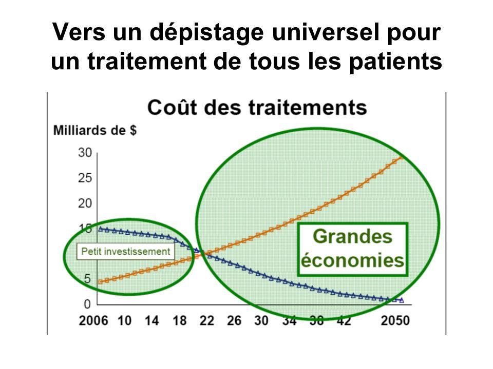 Vers un dépistage universel pour un traitement de tous les patients