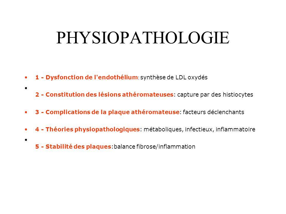 PHYSIOPATHOLOGIE 1 - Dysfonction de l'endothélium : synthèse de LDL oxydés 2 - Constitution des lésions athéromateuses: capture par des histiocytes 3