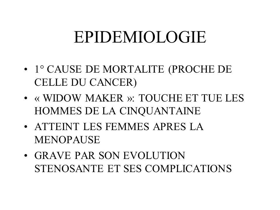 EPIDEMIOLOGIE 1° CAUSE DE MORTALITE (PROCHE DE CELLE DU CANCER) « WIDOW MAKER »: TOUCHE ET TUE LES HOMMES DE LA CINQUANTAINE ATTEINT LES FEMMES APRES