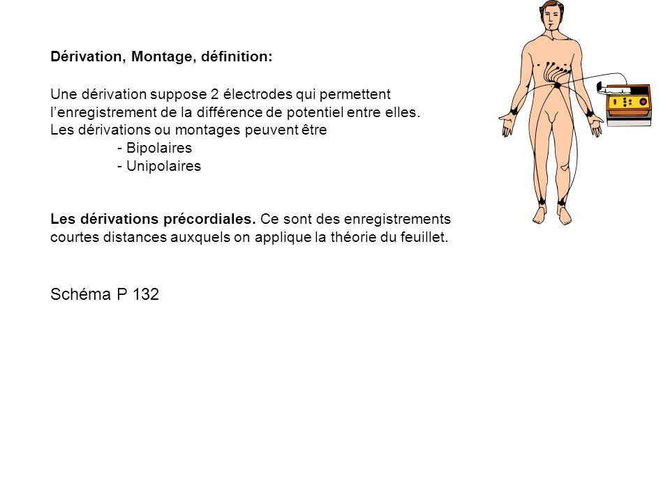 Dérivation, Montage, définition: Une dérivation suppose 2 électrodes qui permettent lenregistrement de la différence de potentiel entre elles. Les dér