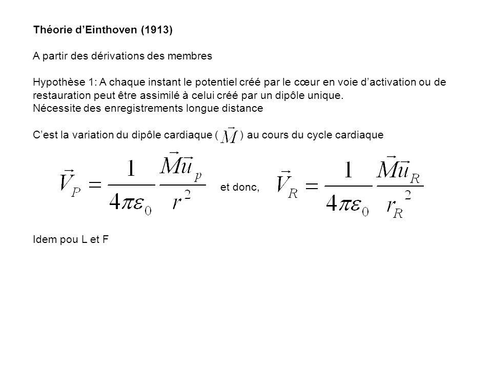Théorie dEinthoven (1913) A partir des dérivations des membres Hypothèse 1: A chaque instant le potentiel créé par le cœur en voie dactivation ou de r