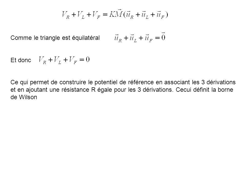 Comme le triangle est équilatéral Et donc Ce qui permet de construire le potentiel de référence en associant les 3 dérivations et en ajoutant une rési