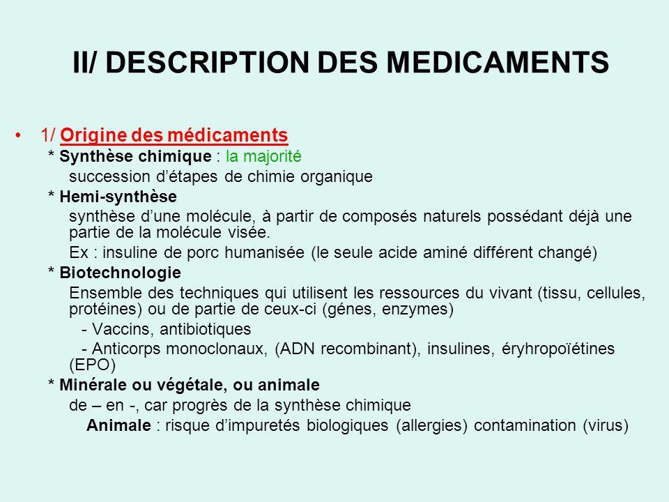 II/ DESCRIPTION DES MEDICAMENTS 1/ Origine des médicaments * Synthèse chimique : la majorité succession détapes de chimie organique * Hemi-synthèse sy