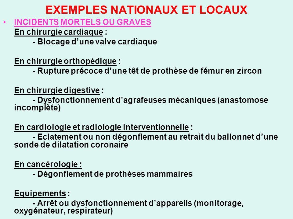 EXEMPLES NATIONAUX ET LOCAUX INCIDENTS MORTELS OU GRAVES En chirurgie cardiaque : - Blocage dune valve cardiaque En chirurgie orthopédique : - Rupture