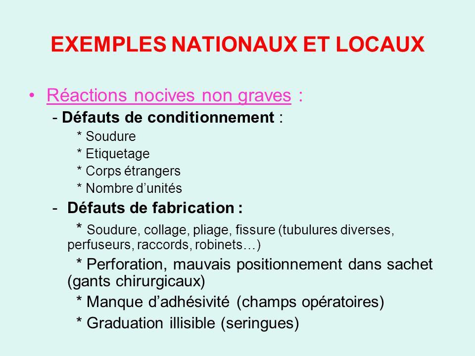 EXEMPLES NATIONAUX ET LOCAUX Réactions nocives non graves : - Défauts de conditionnement : * Soudure * Etiquetage * Corps étrangers * Nombre dunités -