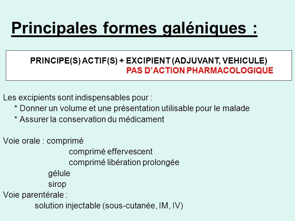 Principales formes galéniques : Les excipients sont indispensables pour : * Donner un volume et une présentation utilisable pour le malade * Assurer l