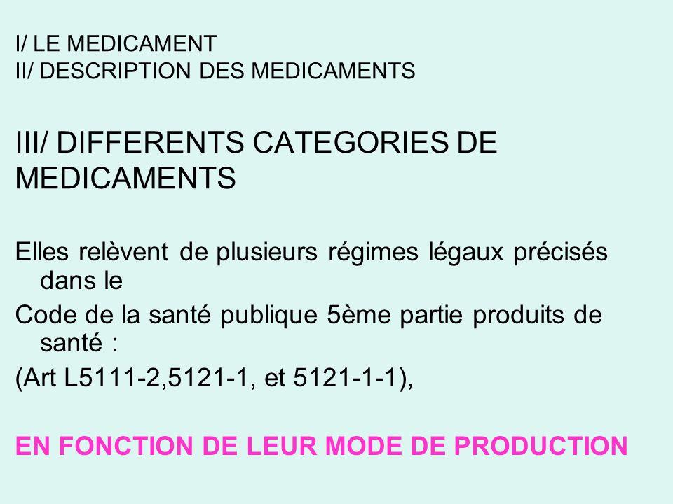 I/ LE MEDICAMENT II/ DESCRIPTION DES MEDICAMENTS III/ DIFFERENTS CATEGORIES DE MEDICAMENTS Elles relèvent de plusieurs régimes légaux précisés dans le