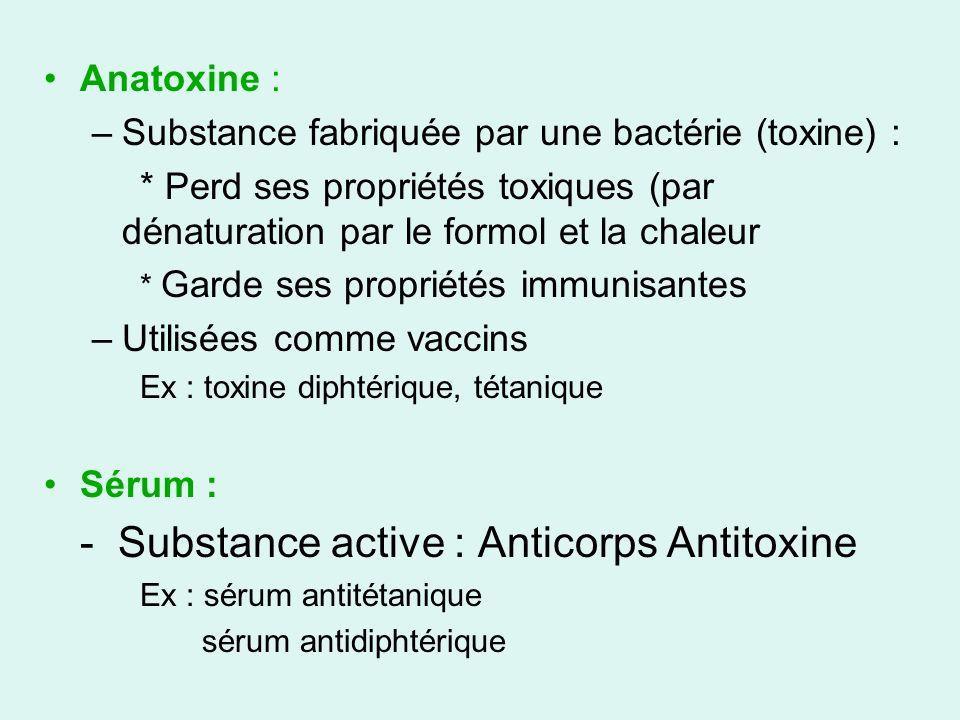 Anatoxine : –Substance fabriquée par une bactérie (toxine) : * Perd ses propriétés toxiques (par dénaturation par le formol et la chaleur * Garde ses