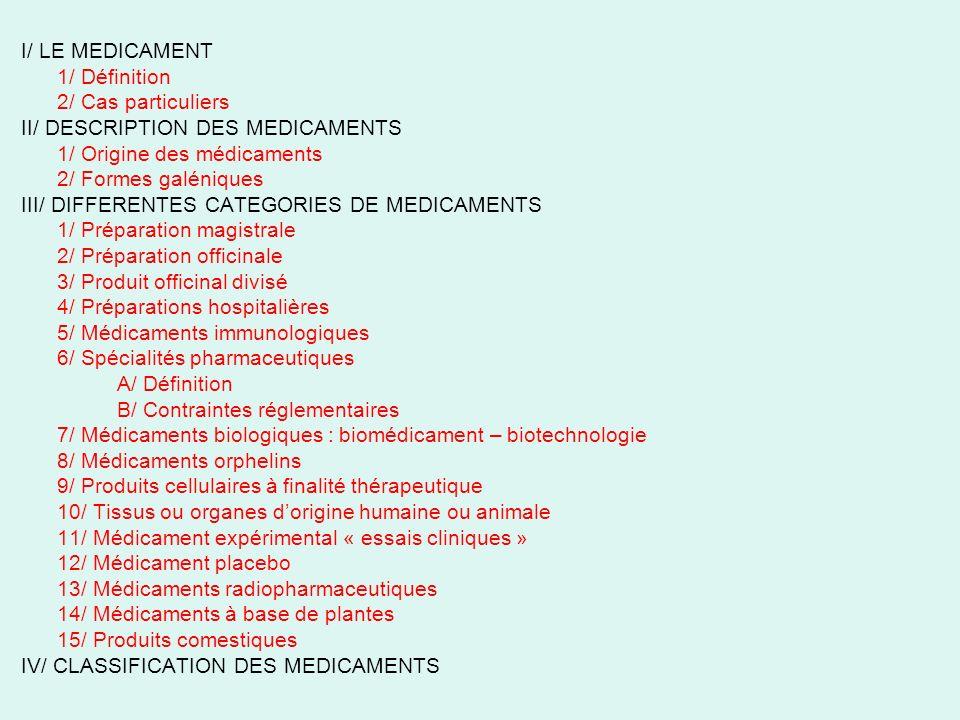 I/ LE MEDICAMENT 1/ Définition 2/ Cas particuliers II/ DESCRIPTION DES MEDICAMENTS 1/ Origine des médicaments 2/ Formes galéniques III/ DIFFERENTES CA
