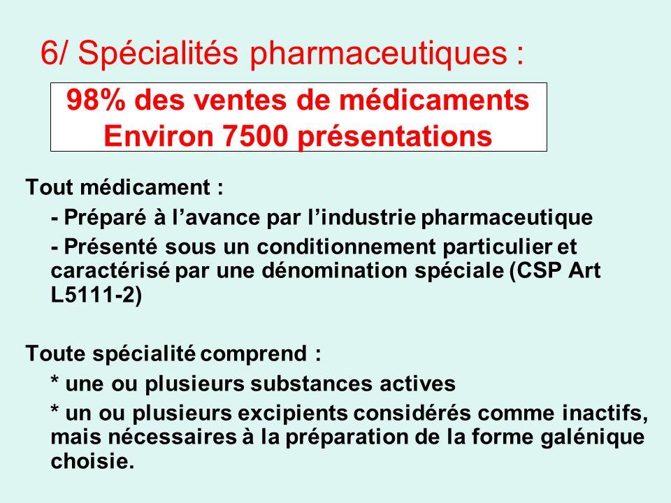 6/ Spécialités pharmaceutiques : Tout médicament : - Préparé à lavance par lindustrie pharmaceutique - Présenté sous un conditionnement particulier et