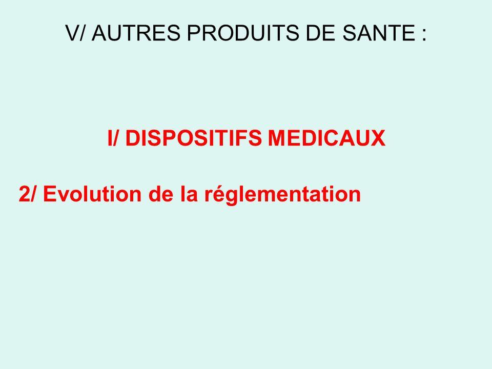 V/ AUTRES PRODUITS DE SANTE : I/ DISPOSITIFS MEDICAUX 2/ Evolution de la réglementation