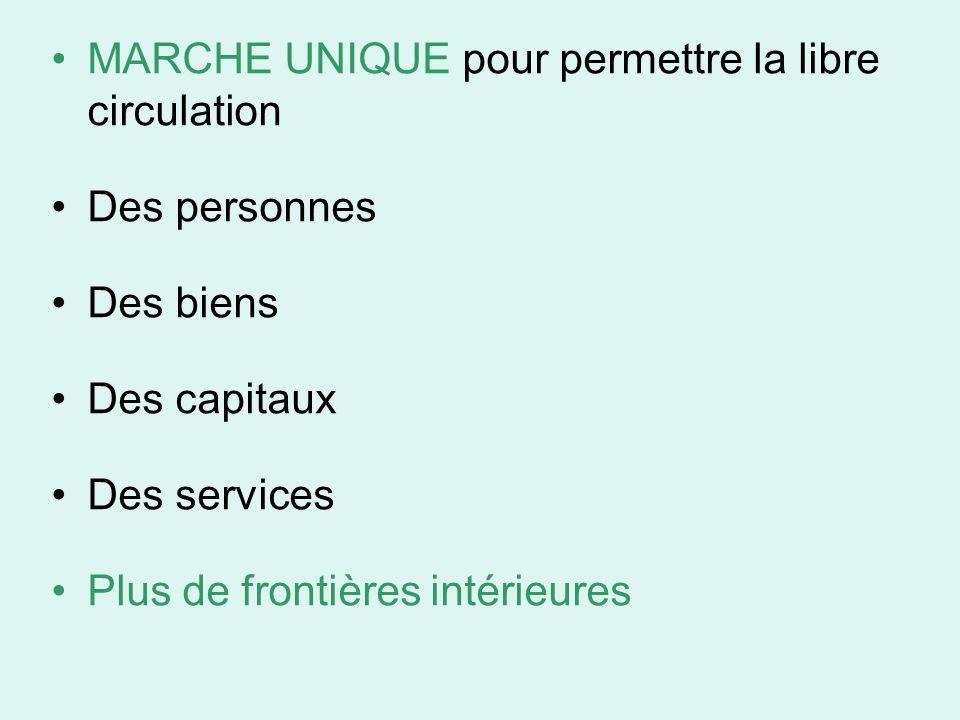 MARCHE UNIQUE pour permettre la libre circulation Des personnes Des biens Des capitaux Des services Plus de frontières intérieures