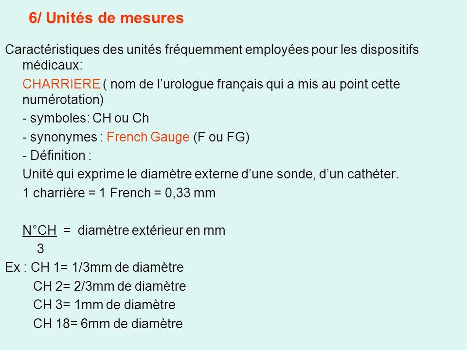 Caractéristiques des unités fréquemment employées pour les dispositifs médicaux: CHARRIERE ( nom de lurologue français qui a mis au point cette numéro
