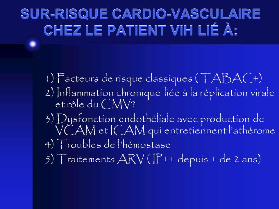 SUR-RISQUE CARDIO-VASCULAIRE CHEZ LE PATIENT VIH LIÉ À: 1) Facteurs de risque classiques ( TABAC+) 2) Inflammation chronique liée à la réplication vir